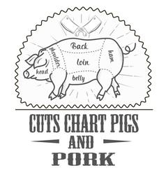 Cuts chart pigs vector