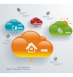 Cloud computing technology connectivity concept vector