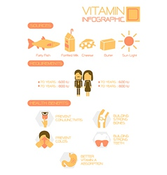 Benefits of vitamin d info graphic earth tone vector