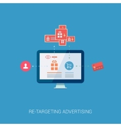 Responsive banner ad design and analytics flat vector