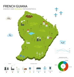 Energy industry and ecology of french guiana vector