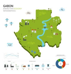 Energy industry and ecology of gabon vector