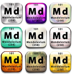 A periodic table button showing the mendelevium vector