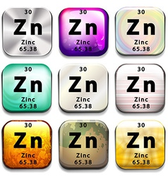 A periodic table showing zinc vector