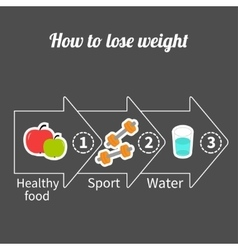 Three step weight loss infographic big arrow vector