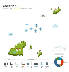 Energy industry and ecology of guernsey vector