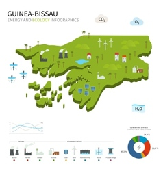 Energy industry and ecology of guinea-bissau vector