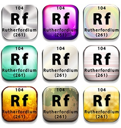 Buttons showing rutherfordium and its abbreviation vector