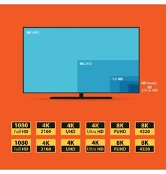 Flat 8k screen with set of hd stickers vector