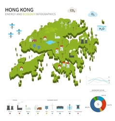 Energy industry and ecology of hong kong vector