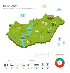 Energy industry and ecology of hungary vector