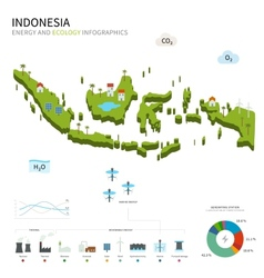 Energy industry and ecology of indonesia vector