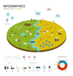 Energy industry and ecology map vector