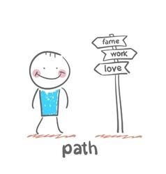Path vector