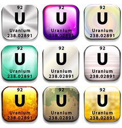 A periodic table showing uranium vector