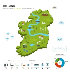 Energy industry and ecology of ireland vector