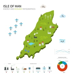 Energy industry and ecology map isle of man vector