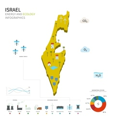 Energy industry and ecology of israel vector