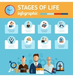 Stages of life infographic report print vector