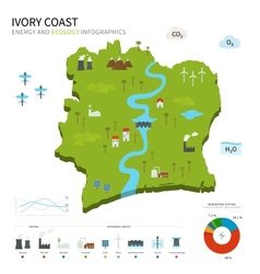 Energy industry and ecology of ivory coast vector