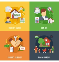 Real estate flat set vector