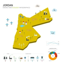 Energy industry and ecology of jordan vector