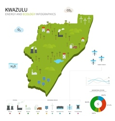 Energy industry and ecology of kwazulu vector