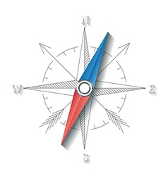 Compass conceptual sign vector