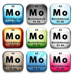 A periodic table showing molybdenum vector