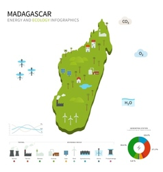 Energy industry and ecology of madagascar vector