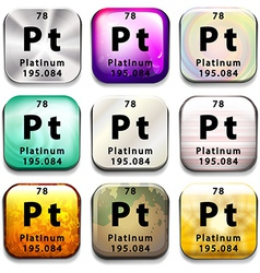 A periodic table button showing the platinum vector