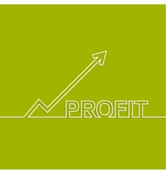 The graph shows the growth and profit vector