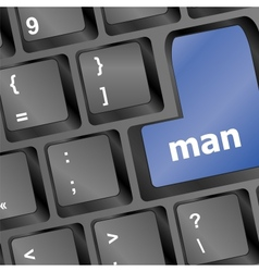 Man words on computer pc keys vector