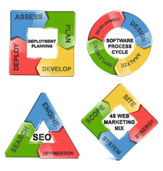 Website development cycles vector