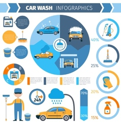 Car wash full service inforgraphic presentation vector