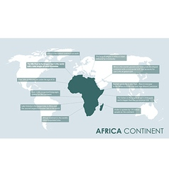 African continent facts vector