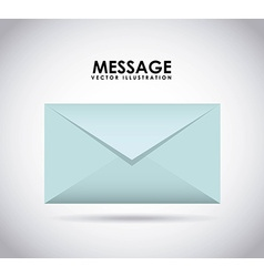 Message concept vector