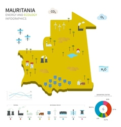 Energy industry and ecology of mauritania vector