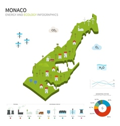 Energy industry and ecology of monaco vector