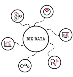 Bigdata vector