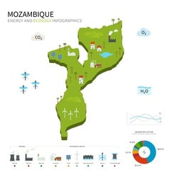 Energy industry and ecology of mozambique vector
