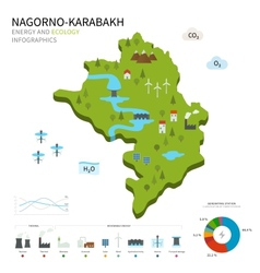 Energy industry and ecology of nagorno-karabakh vector