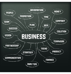 Blackboard with diagram business keywords vector