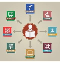 Vintage concept of education vector