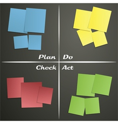 Pdca sticky papers vector