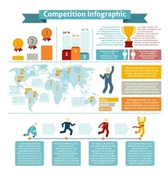 Competition statistic inographics vector