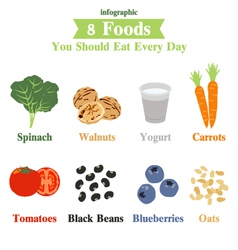 8 foods you should eat everyday infographic vector