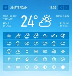 Weather widget icons set vector