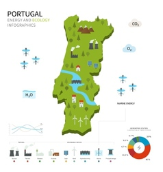 Energy industry and ecology of portugal vector