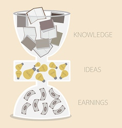 Knowledge idea earning in hourglass vector